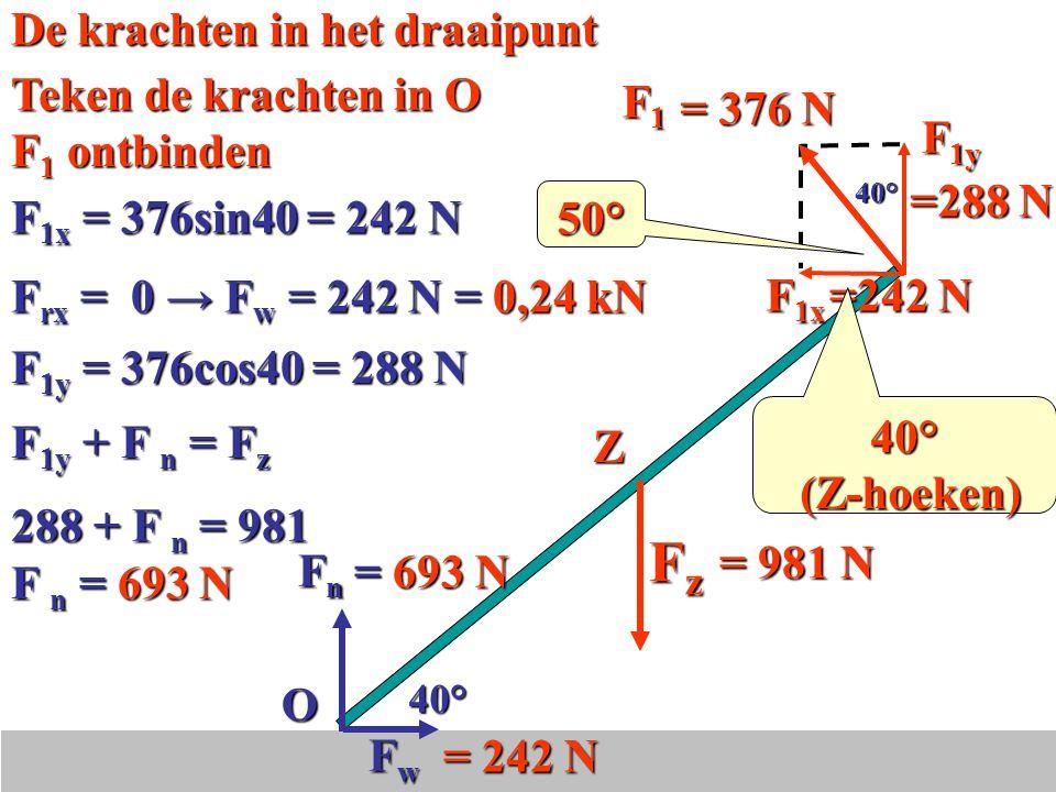 = 376 N Vervolg M 1 (linksom) + M 2 (rechtsom) = 0 F1.6,0 – 981.