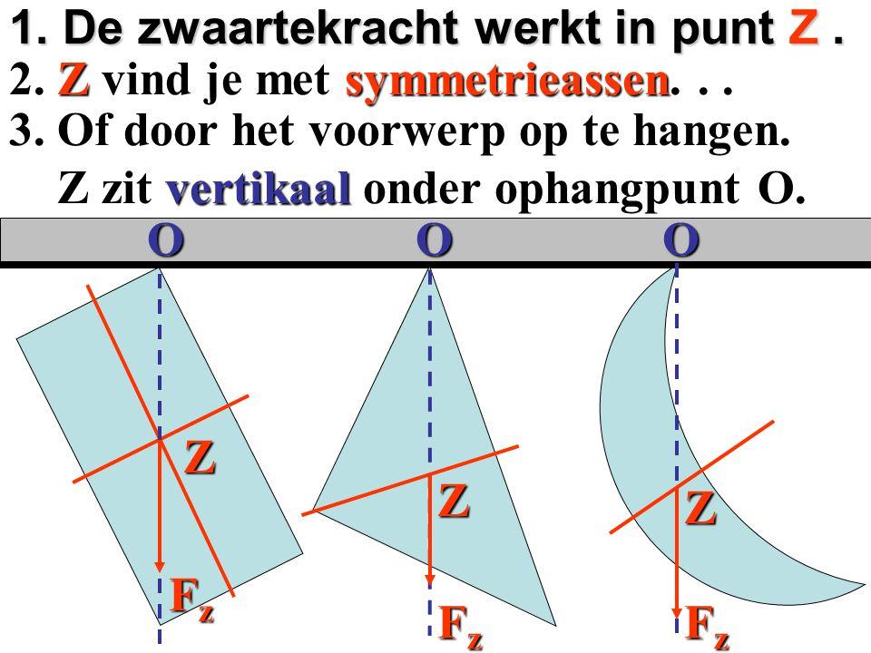 O1.De zwaartekracht werkt in punt Z. 2. Z vind je met symmetrieassen...
