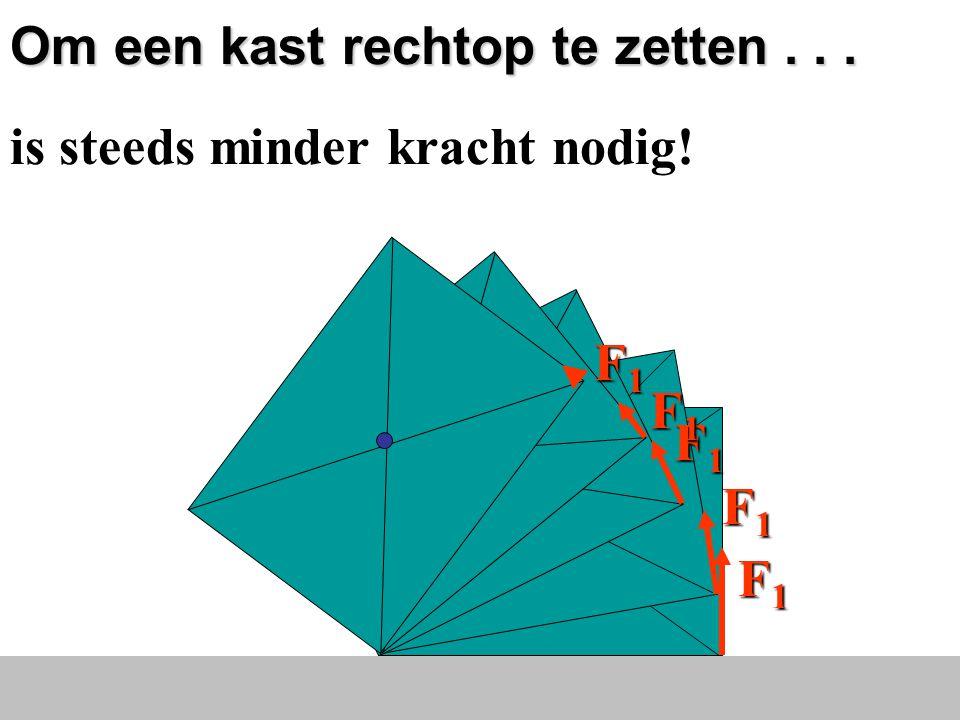 F1F1F1F1 F1F1F1F1 F1F1F1F1 Om een kast rechtop te zetten...