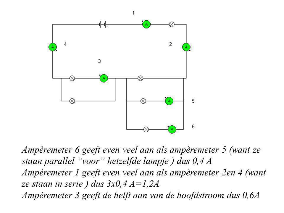 """Ampèremeter 6 geeft even veel aan als ampèremeter 5 (want ze staan parallel """"voor"""" hetzelfde lampje ) dus 0,4 A Ampèremeter 1 geeft even veel aan als"""