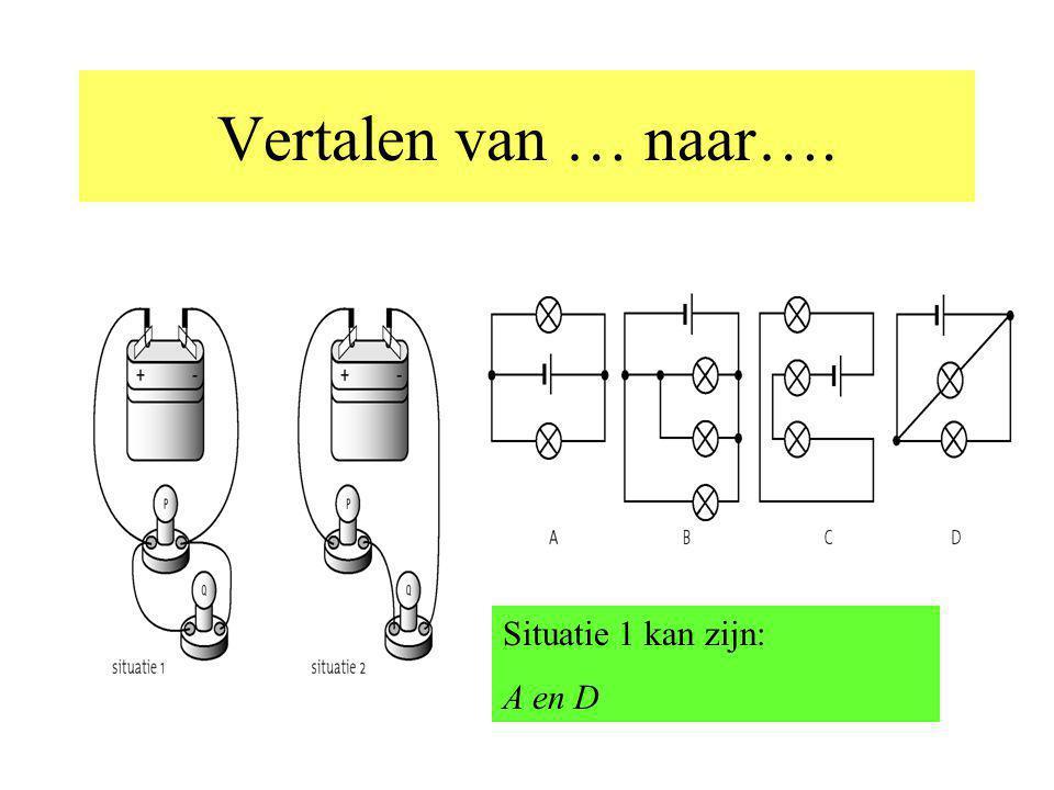 Vertalen van … naar…. Situatie 1 kan zijn: A en D