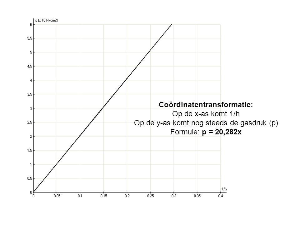 Coördinatentransformatie: Op de x-as komt 1/h Op de y-as komt nog steeds de gasdruk (p) Formule: p = 20,282x