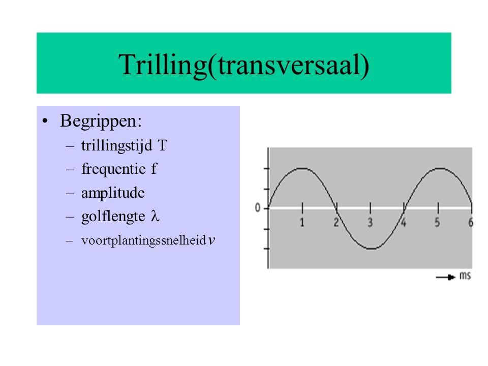 Geluid is een trilling! Een trilling is een heen en weer gaande beweging om de evenwichtstand Twee typen: –transversaal (trillingsrichting loodrecht o