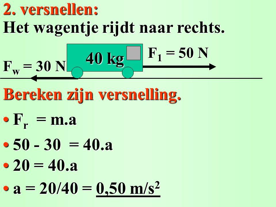 2. versnellen: F r = m.a F r = m.a F 1 = 50 N Het wagentje rijdt naar rechts. Bereken zijn versnelling. 50 - 30 = 40.a 20 = 40.a a = 20/40 = 0,50 m/s