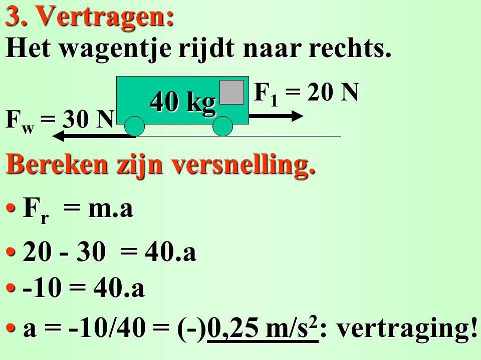 3. Vertragen: F r = m.a F r = m.a F 1 = 20 N Het wagentje rijdt naar rechts. Bereken zijn versnelling. 20 - 30 = 40.a -10 = 40.a a = -10/40 = (-)0,25