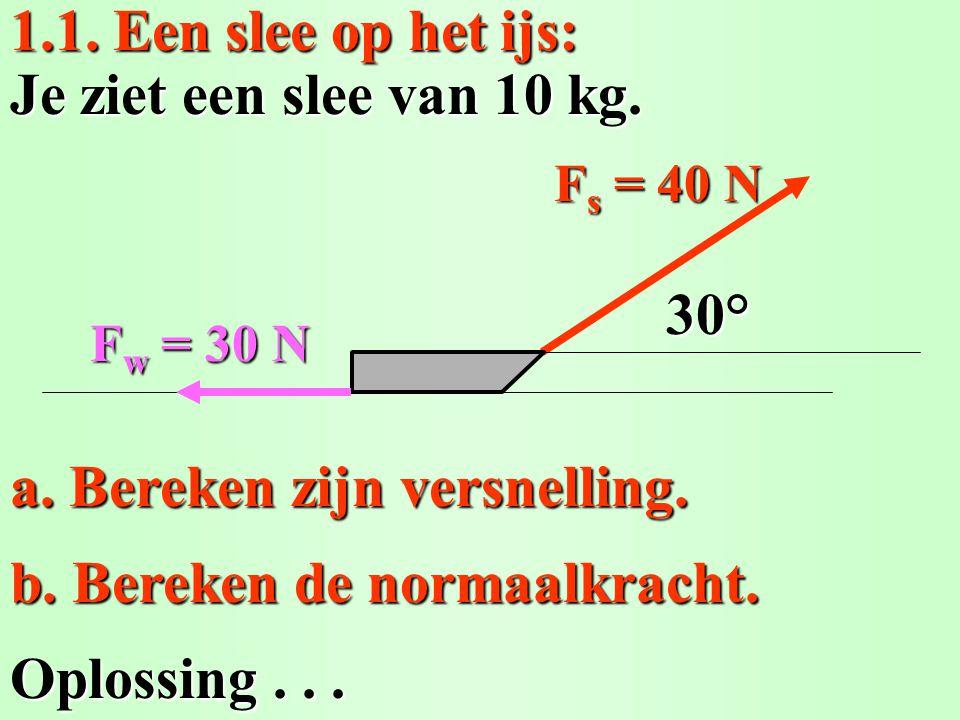 1.1. Een slee op het ijs: Oplossing... F s = 40 N F w = 30 N Je ziet een slee van 10 kg. a. Bereken zijn versnelling. b. Bereken de normaalkracht. 30°