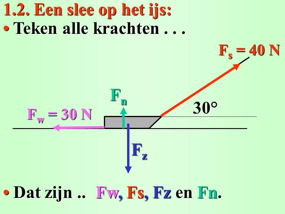 30° 1.2. Een slee op het ijs: Dat zijn.. Dat zijn.. Teken alle krachten... Teken alle krachten... Fw, Fw, Fs, Fs, Fz en en Fn. F s = 40 N F w = 30 N F
