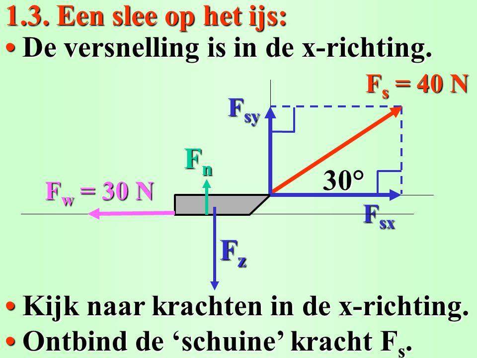 1.3. Een slee op het ijs: Kijk naar krachten in de x-richting. Kijk naar krachten in de x-richting. F sx De versnelling is in de x-richting. De versne