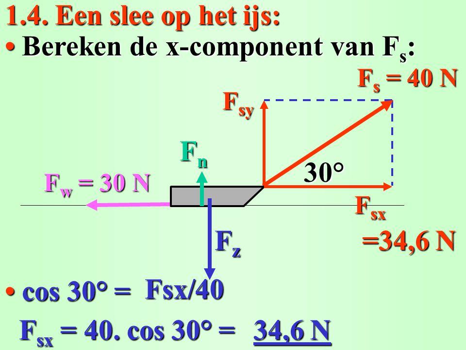 1.4. Een slee op het ijs: cos 30° = Bereken de x-component van Fs: F sx F sx = 40. cos 30° = Fsx/40 34,6 N F s = 40 N F w = 30 N F sx F sy 30° FzFzFzF