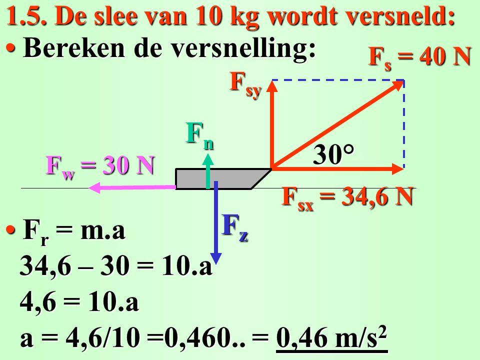 1.5. De slee van 10 kg wordt versneld: Bereken de versnelling: Bereken de versnelling: F r = m.a F r = m.a 34,6 – 30 = 10.a a = 4,6/10 =0,460.. = 0,46