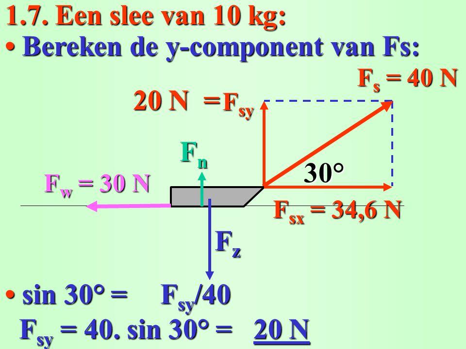 1.7. Een slee van 10 kg: sin 30° = Bereken de y-component van Fs: Bereken de y-component van Fs: F sy F sy = 40. sin 30° = F sy /40 20 N 20 N = F s =