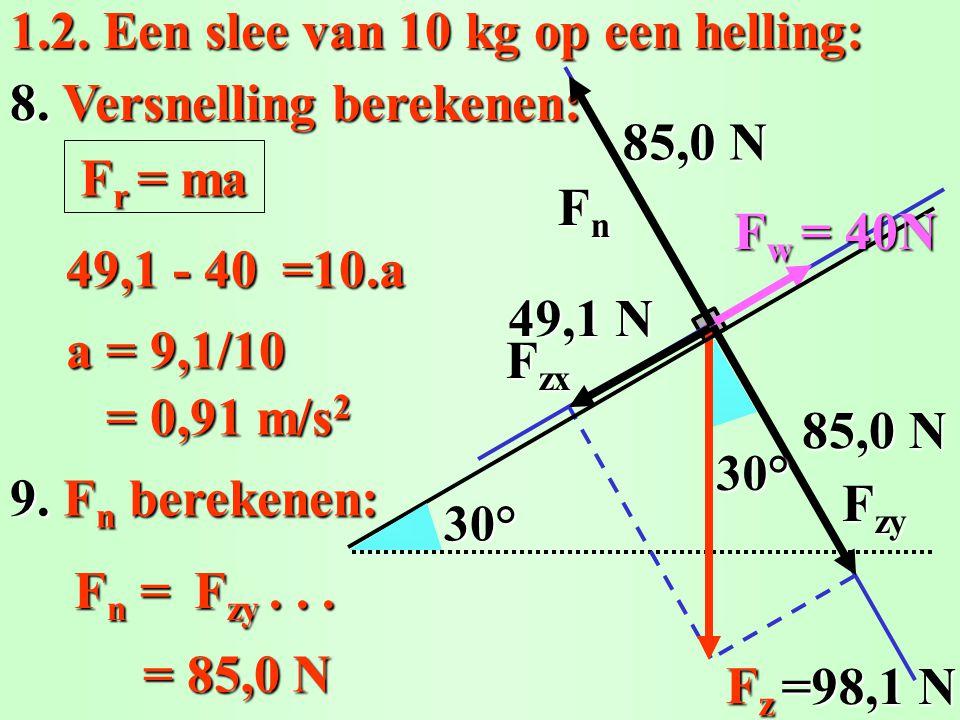 1.2. Een slee van 10 kg op een helling: F r = ma 8. Versnelling berekenen: 49,1 - 40 a = 9,1/10 9. F n berekenen: Fn =Fn =Fn =Fn = = 85,0 N =10.a F zy