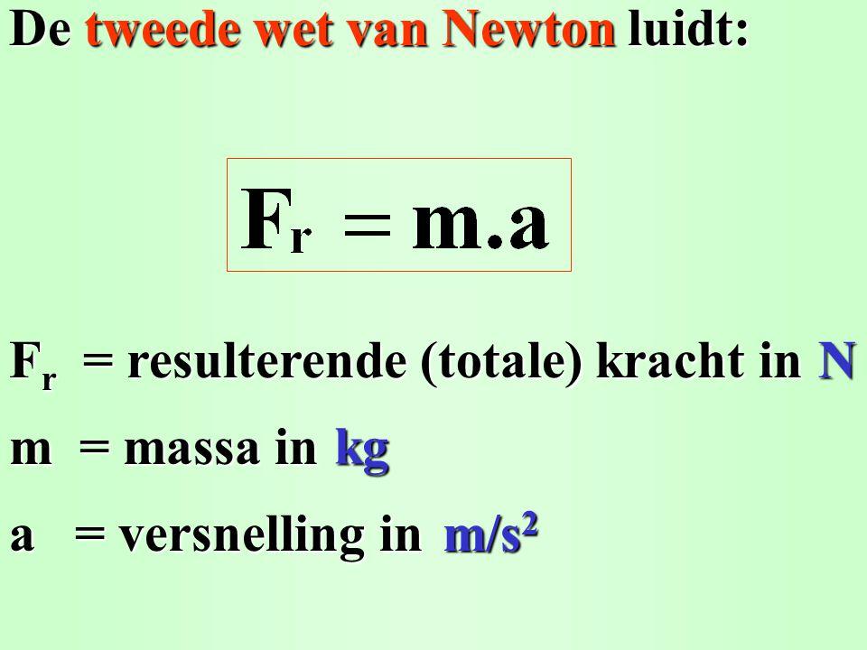 De tweede wet van Newton luidt: m = massa in a = versnelling in F r = resulterende (totale) kracht in N kg m/s 2