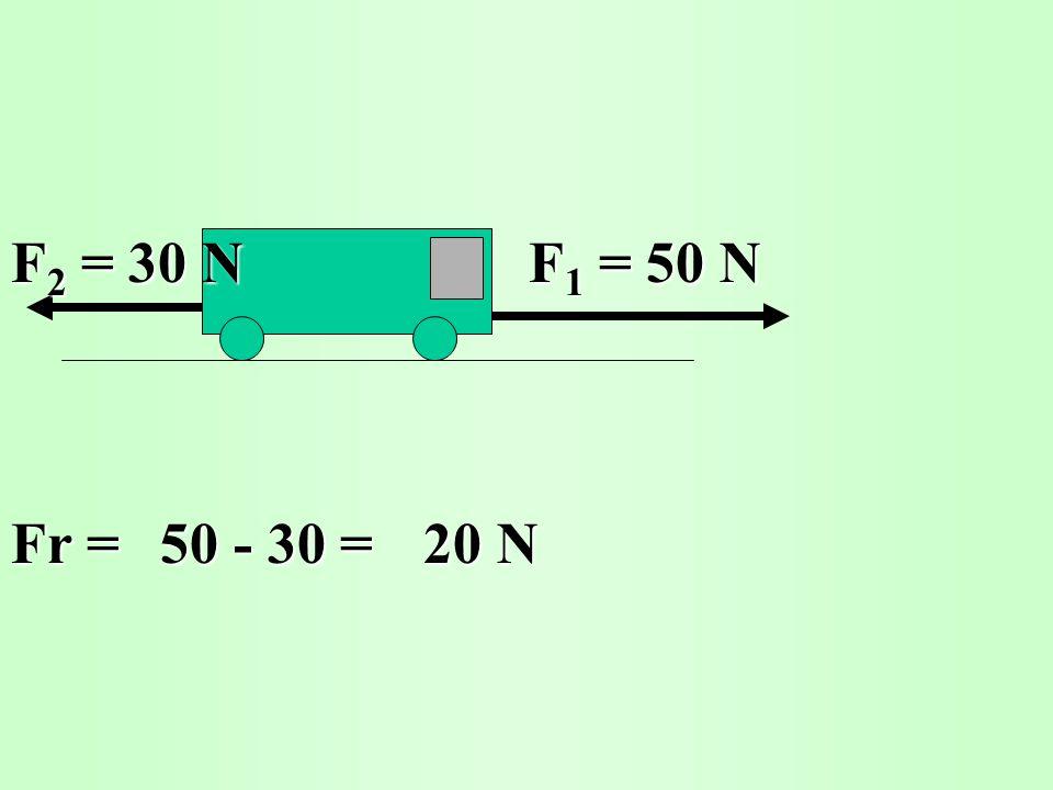F 1 = 50 N Fr =50 - 30 =20 N F 2 = 30 N