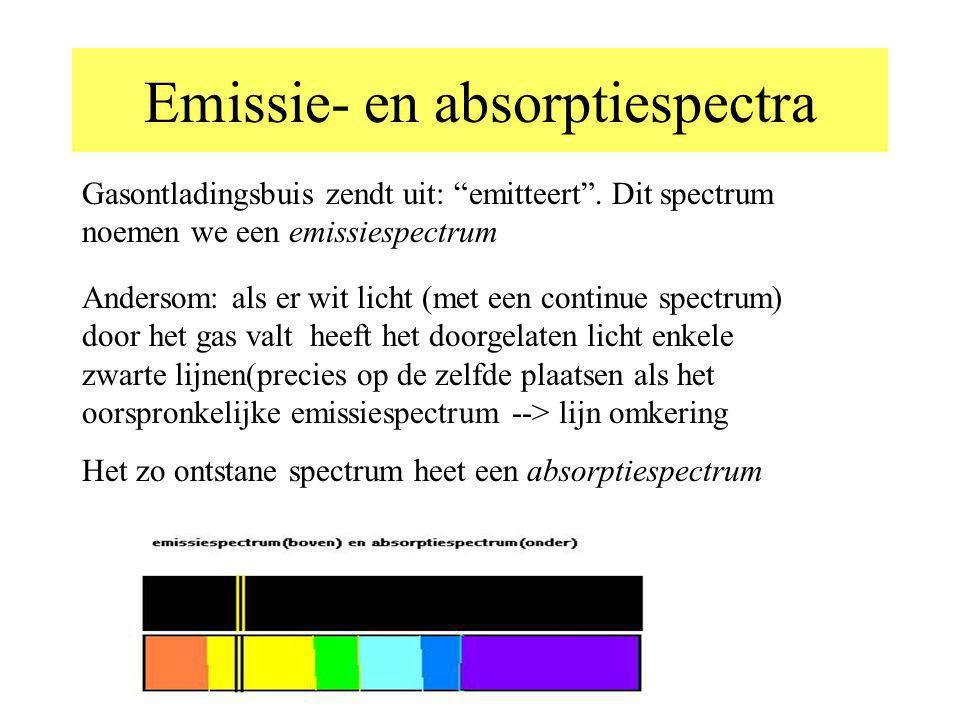 """Emissie- en absorptiespectra Gasontladingsbuis zendt uit: """"emitteert"""". Dit spectrum noemen we een emissiespectrum Andersom: als er wit licht (met een"""