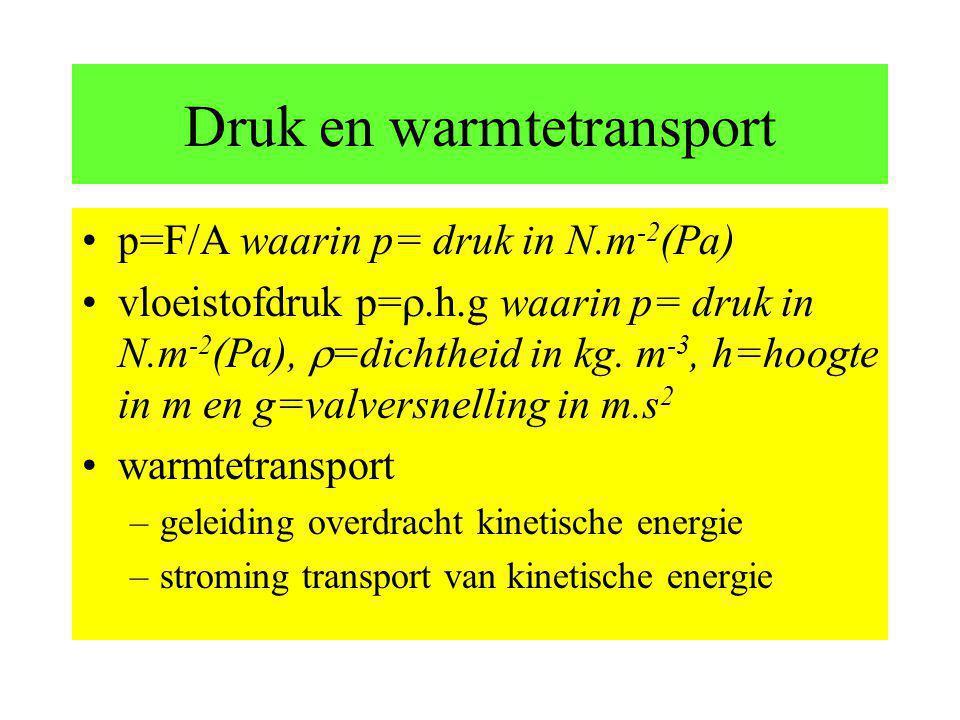Druk en warmtetransport p=F/A waarin p= druk in N.m -2 (Pa) vloeistofdruk p= .h.g waarin p= druk in N.m -2 (Pa),  =dichtheid in kg. m -3, h=hoogte i