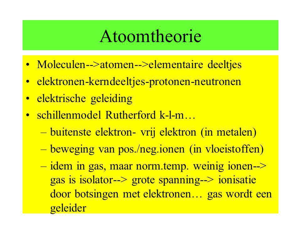 Atoomtheorie Moleculen-->atomen-->elementaire deeltjes elektronen-kerndeeltjes-protonen-neutronen elektrische geleiding schillenmodel Rutherford k-l-m