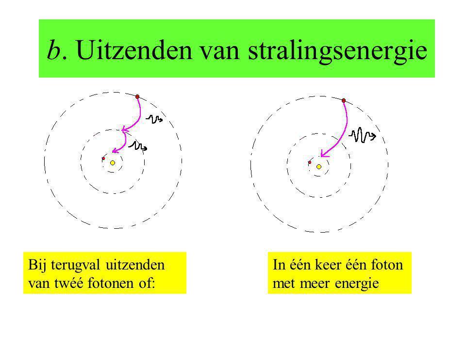 b. Uitzenden van stralingsenergie Bij terugval uitzenden van twéé fotonen of: In één keer één foton met meer energie