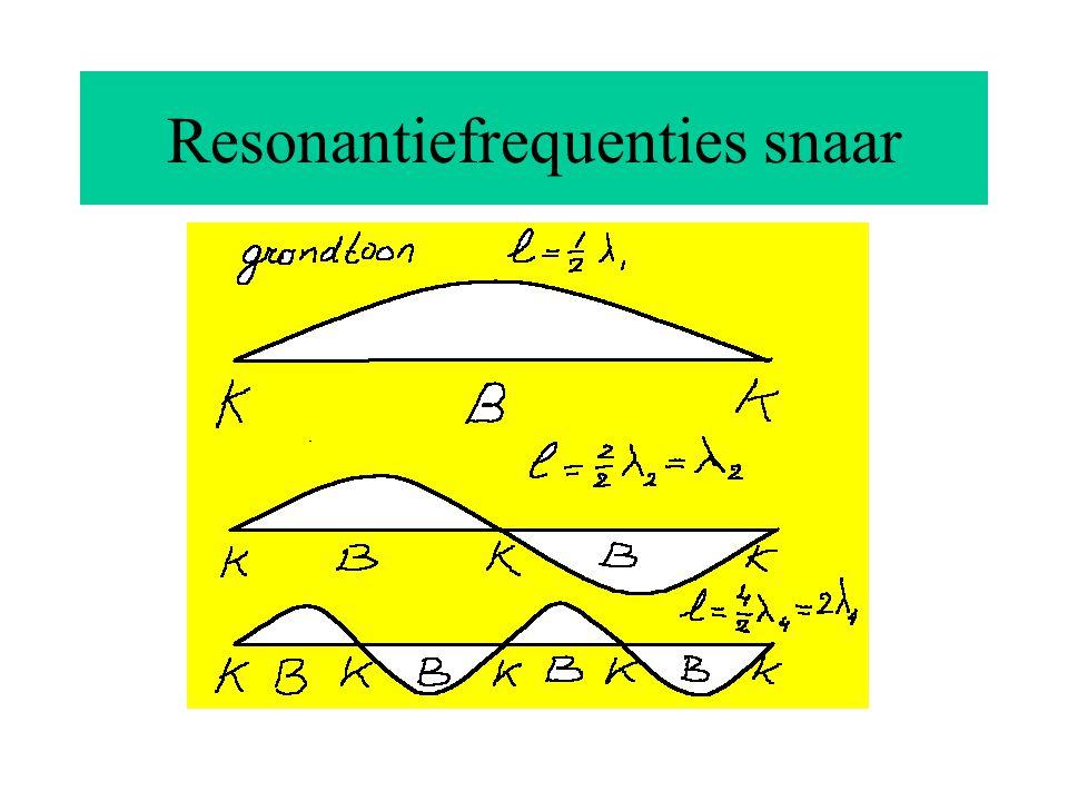 Resonantie Bijv. koord krijgt van buitenaf een trilling met een bepaalde frequentie opgelegd; als er versterking optreedt noemen we dit resonantie de