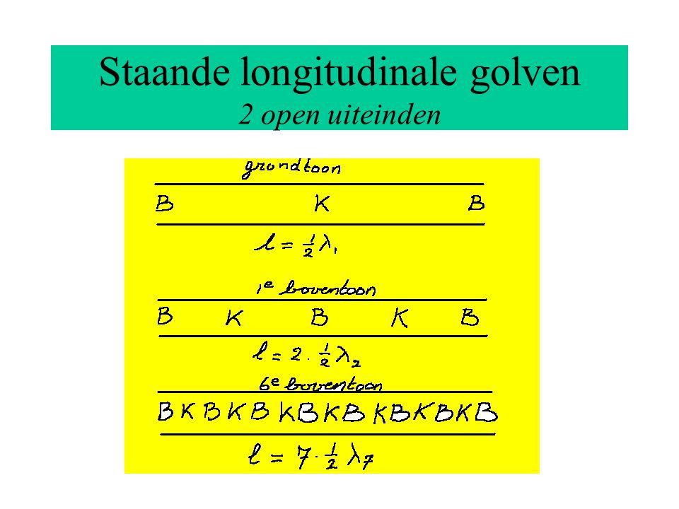 Staande longitudinale golven Voor resonantiefrequenties geldt hetzelfde verhaal als bij staande transversale golven. Verder geldt: open uiteinde = bui