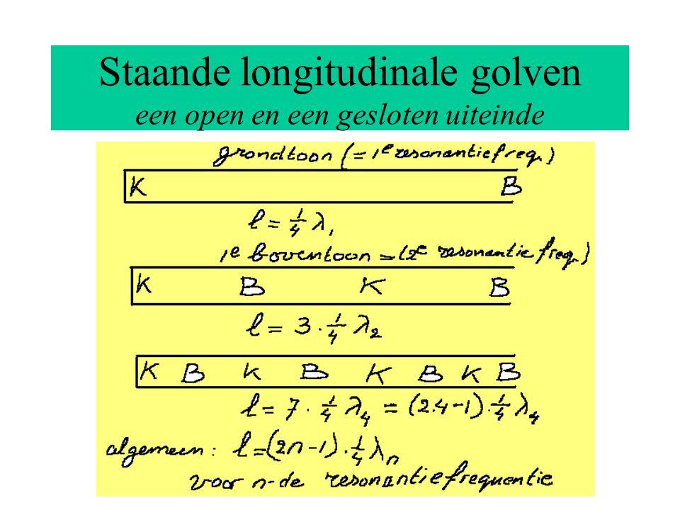Staande longitudinale golven 2open uiteinden Zelfde eigen- of resonantie frequenties als bij snaar dus: