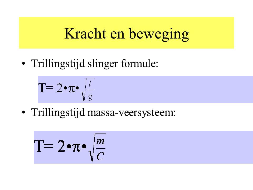 trillingen Harmonische trilling: oscillogram sinusvormig zuivere toon fase  =het aantal uitgevoerde trillingen gereduceerde fase: gehele getallen weg