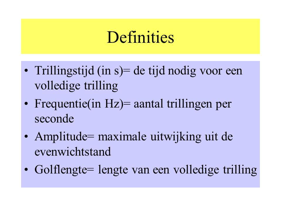 Definities Trillingstijd (in s)= de tijd nodig voor een volledige trilling Frequentie(in Hz)= aantal trillingen per seconde Amplitude= maximale uitwijking uit de evenwichtstand Golflengte= lengte van een volledige trilling
