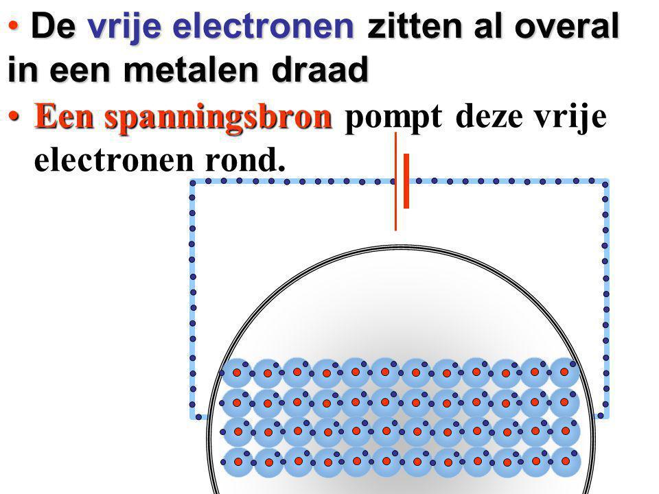De vrije electronen zitten al overal in een metalen draad De vrije electronen zitten al overal in een metalen draad Een spanningsbron pompt deze vrije electronen rond.Een spanningsbron pompt deze vrije electronen rond.