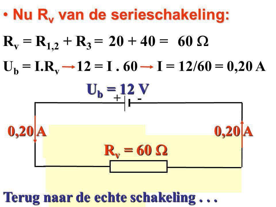 R 3 = 40  R 2 = 60  R 1 = 30  + - U b = 12 V R 1,2 = 20  Nu R v van de serieschakeling: Nu R v van de serieschakeling: R v = R 1,2 + R 3 = R v = R 1,2 + R 3 = 20 + 40 = 60  I = 12/60 = 0,20 A U b = I.R v 12 = I.