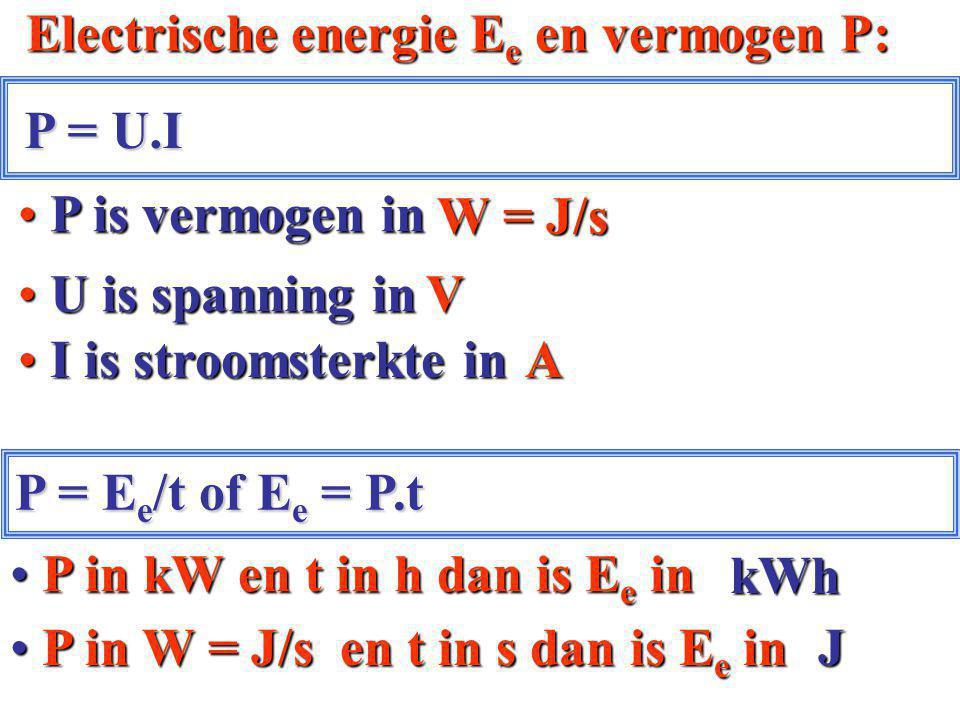 P P is vermogen in I is stroomsterkte in I is stroomsterkte in P = E e /t of E e = P.t P = U.I U U is spanning in Electrische energie E e en vermogen P: P in kW en t in h dan is E e in P in kW en t in h dan is E e in P in W = J/s en t in s dan is E e in P in W = J/s en t in s dan is E e in W = J/s V A kWh J