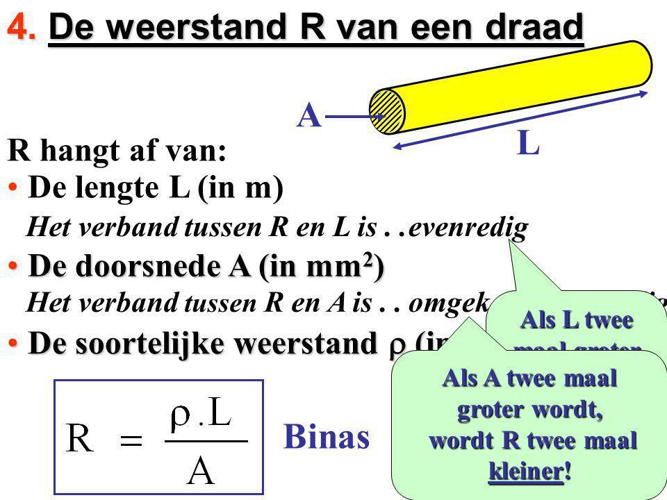R hangt af van: De lengte L (in m)De lengte L (in m) De doorsnede A (in mm 2 )De doorsnede A (in mm 2 ) De soortelijke weerstand  (in  mm 2 )De soor