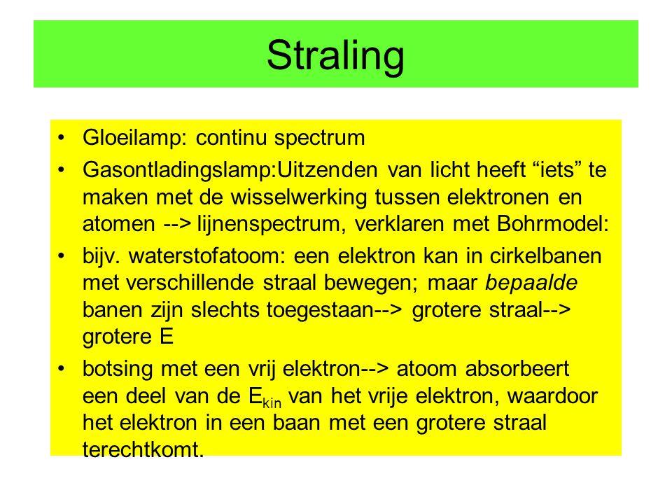 Straling Gloeilamp: continu spectrum Gasontladingslamp:Uitzenden van licht heeft iets te maken met de wisselwerking tussen elektronen en atomen --> lijnenspectrum, verklaren met Bohrmodel: bijv.