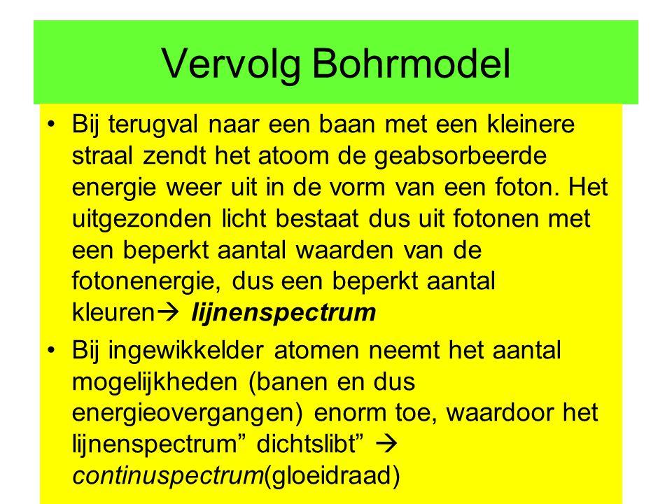 Vervolg Bohrmodel Bij terugval naar een baan met een kleinere straal zendt het atoom de geabsorbeerde energie weer uit in de vorm van een foton.