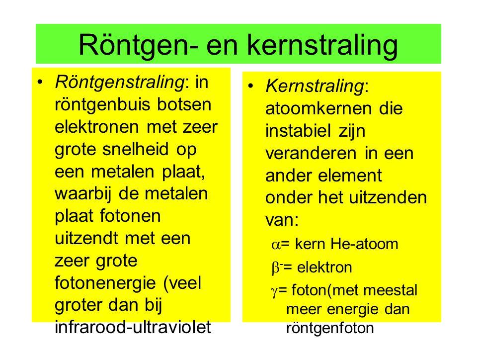 Röntgen- en kernstraling Röntgenstraling: in röntgenbuis botsen elektronen met zeer grote snelheid op een metalen plaat, waarbij de metalen plaat fotonen uitzendt met een zeer grote fotonenergie (veel groter dan bij infrarood-ultraviolet Kernstraling: atoomkernen die instabiel zijn veranderen in een ander element onder het uitzenden van:  = kern He-atoom  - = elektron  = foton(met meestal meer energie dan röntgenfoton