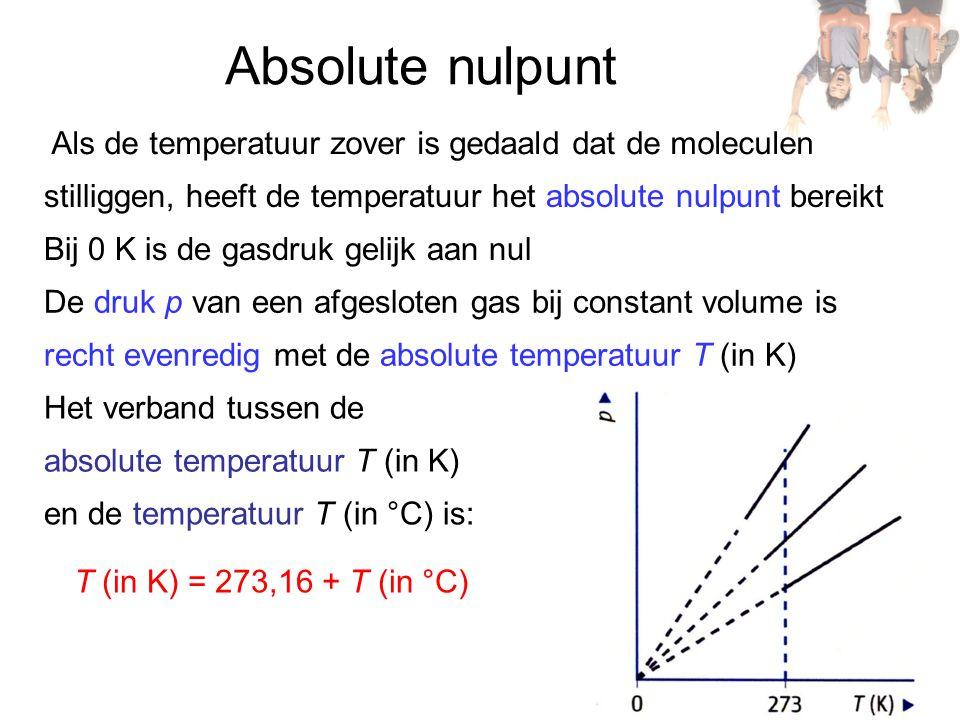 Absolute nulpunt Als de temperatuur zover is gedaald dat de moleculen stilliggen, heeft de temperatuur het absolute nulpunt bereikt Bij 0 K is de gasdruk gelijk aan nul Het verband tussen de en de temperatuur T (in °C) is: T (in K) = 273,16 + T (in °C) De druk p van een afgesloten gas bij constant volume is recht evenredig met de absolute temperatuur T (in K) absolute temperatuur T (in K)