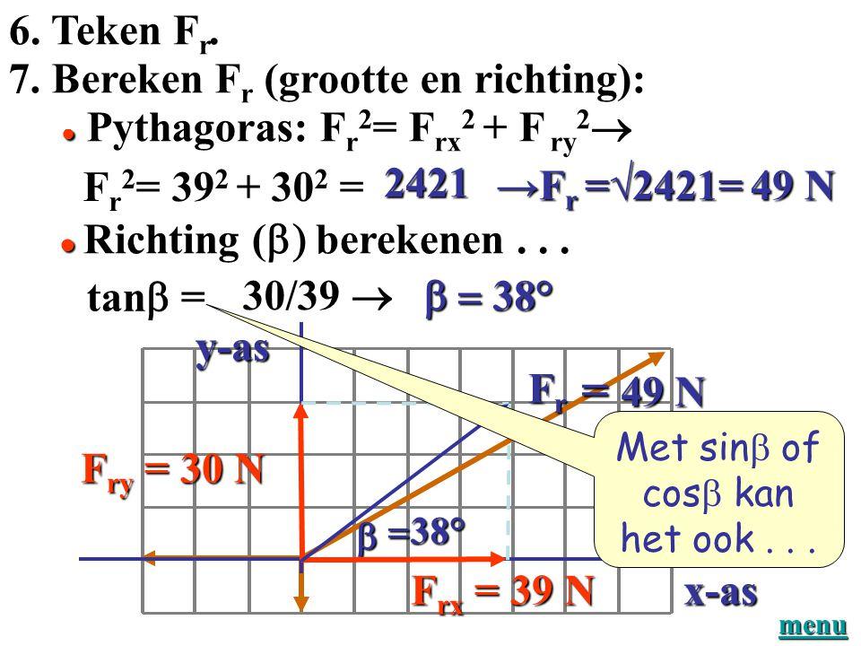 4. Tel de x-componenten op: F rx = F rx = 5. Tel de y-componenten op: F ry = F ry = 69 – 30 = 39 N 40 – 10 = 30 N Totale horizontale kracht Totale ver