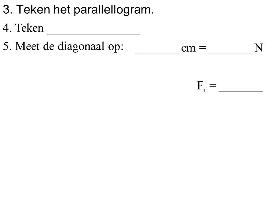 115° Krachten optellen die niet dezelfde werklijn hebben d.m.v. constructie met een parallellogram. F 1 = 50 N F 2 = 30 N 2. Teken de krachten op scha