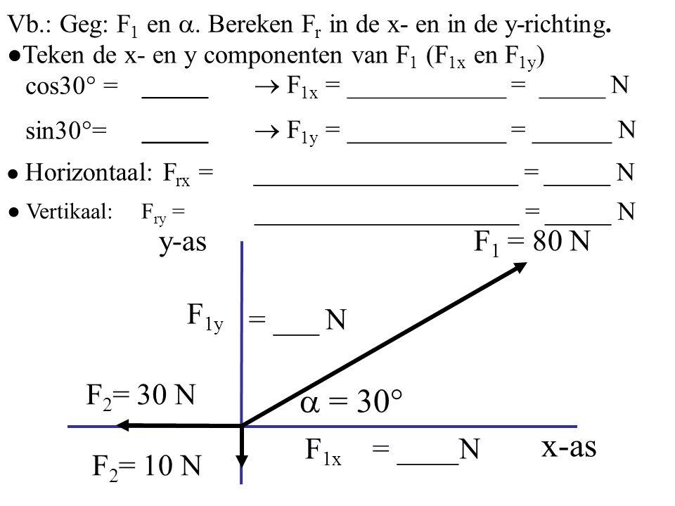 F1F1F1F1 F2F2F2F2 FzFzFzFz Vb. Krachten in evenwicht: Samen een tas dragen. Geg.:F 1 = 7,2 N  F z = _____ F z = ____ cm F 2 = 5,6 N ●Teken F 1 + F 2