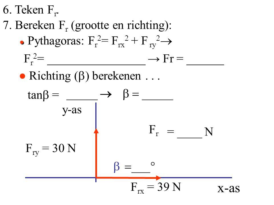 = ____N = ___ N F 1y F 1x y-as x-as F 1 = 80 N  = 30° F 2 = 10 N F 2 = 30 N. Vb.: Geg: F 1 en . Bereken F r in de x- en in de y-richting. sin30°= co