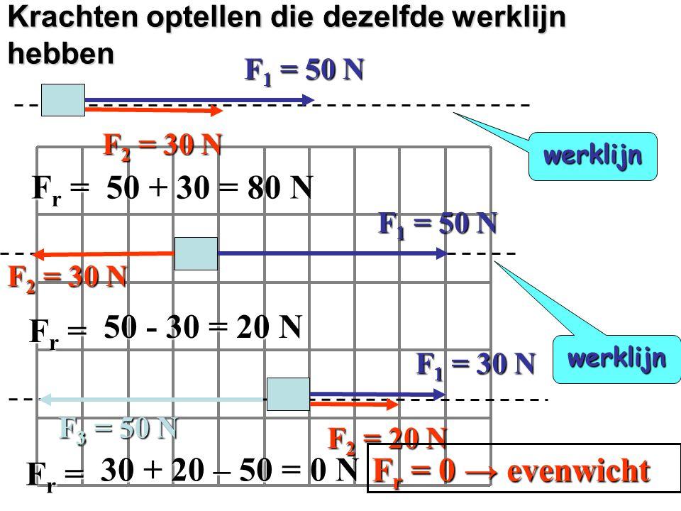 Krachten optellen en ontbinden 3. Krachten optellen door constructie. 4. Krachten optellen na ontbinden van een kracht in zijn componenten. 6. Einde.