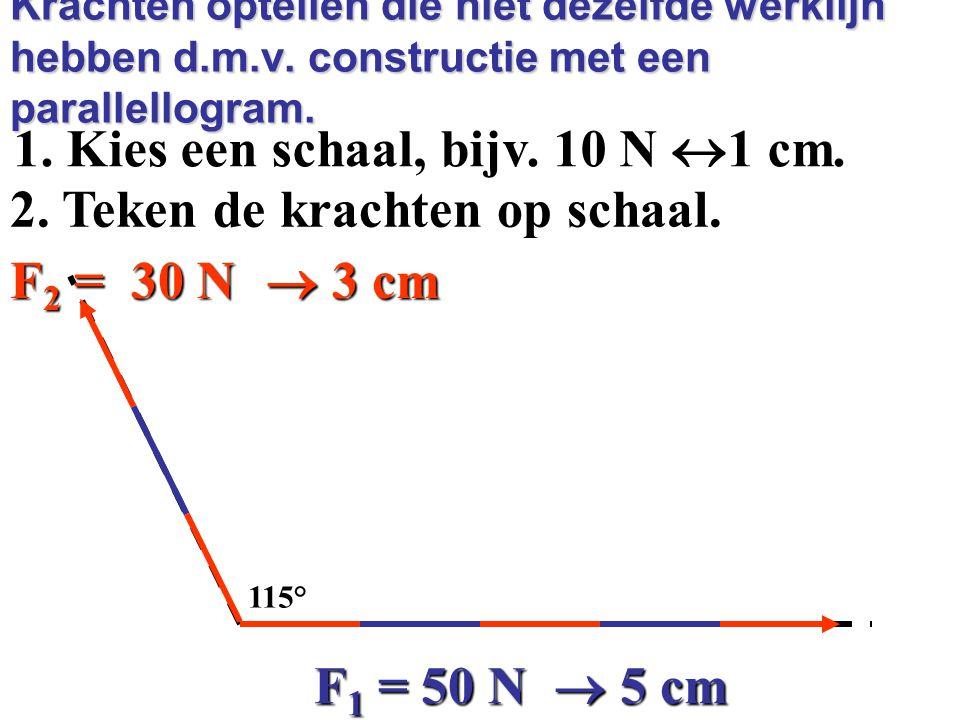 Krachten optellen die dezelfde werklijn hebben Fr =Fr =Fr =Fr = F 1 = 50 N F 2 = 30 N 50 + 30 = 80 N Fr =Fr =Fr =Fr = F 1 = 50 N F 2 = 30 N 50 - 30 = 20 N werklijn werklijn F 1 = 30 N F 2 = 20 N F 3 = 50 N Fr =Fr =Fr =Fr = 30 + 20 – 50 = 0 N F r = 0 → evenwicht