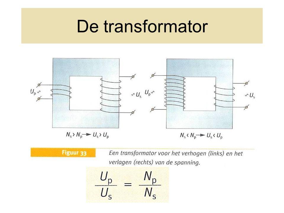 Inductiespanning Als binnen een spoel het aantal omvatte magnetische veldlijnen (de flux dus) verandert, ontstaat er een inductiespanning en als je de kring sluit gaat er een inductiestroom lopen, die de oorzaak van zijn ontstaan tegenwerkt.