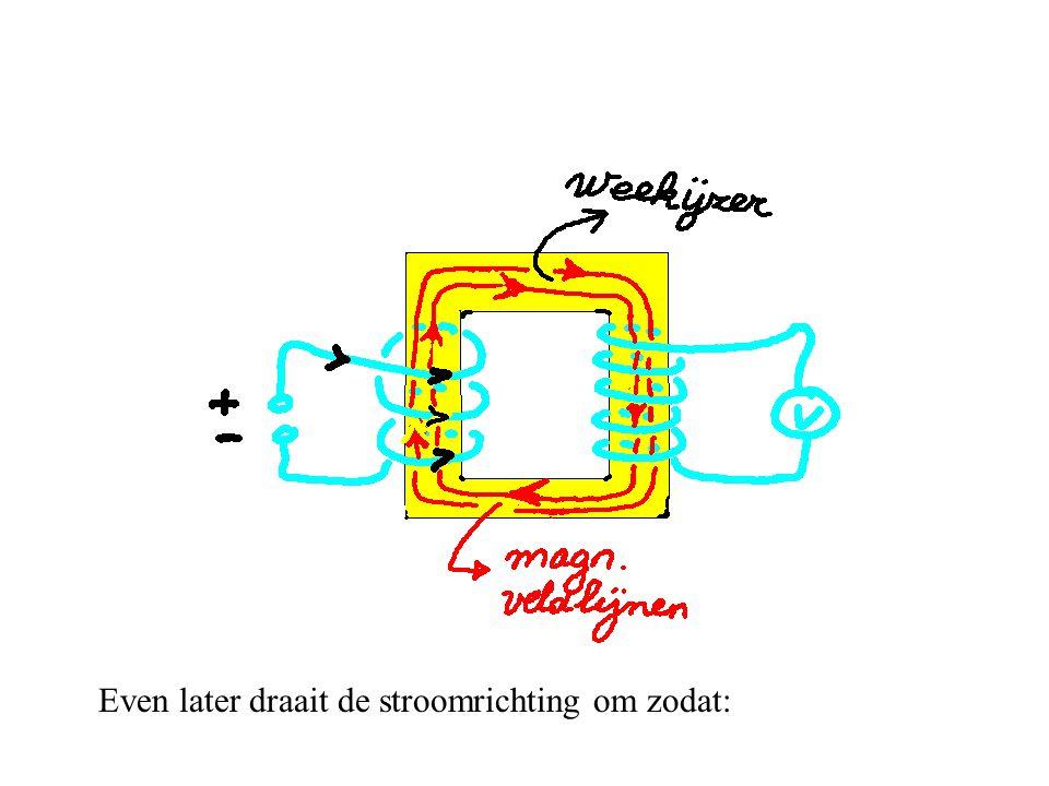 Op een bepaald moment gaat de stroom volgens de aangegeven richting Een stroom door een spoel veroorzaakt een magnetisch veld waarvan de richting te bepalen is met de rechtervuistregel