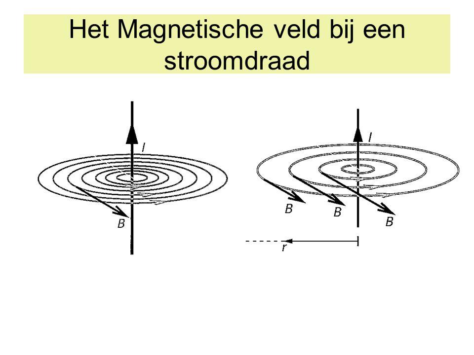Het Magnetische veld(B) in een spoel Deze formule hoef je niet te kennen!!
