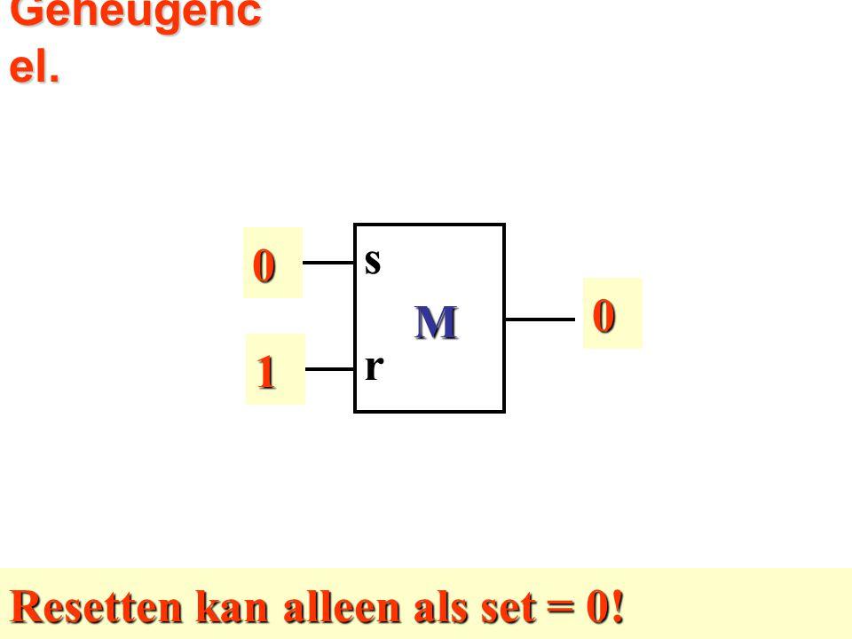 1 0 M rs1 1 0 Resetten kan alleen als set = 0! 0