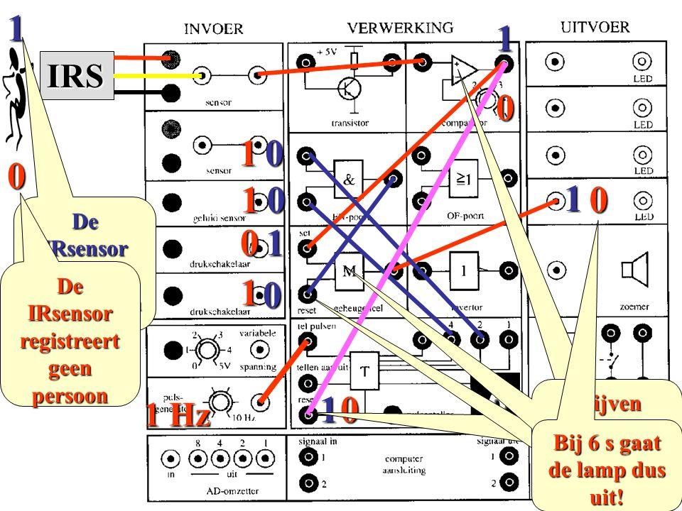IRS 1 Hz 1 1 1 1 0 010 0 0 1 0 0 6 1 1 0 0 De IRsensor registreert een persoon De IRsensor registreert geen persoon Na sensor een comparator T resette
