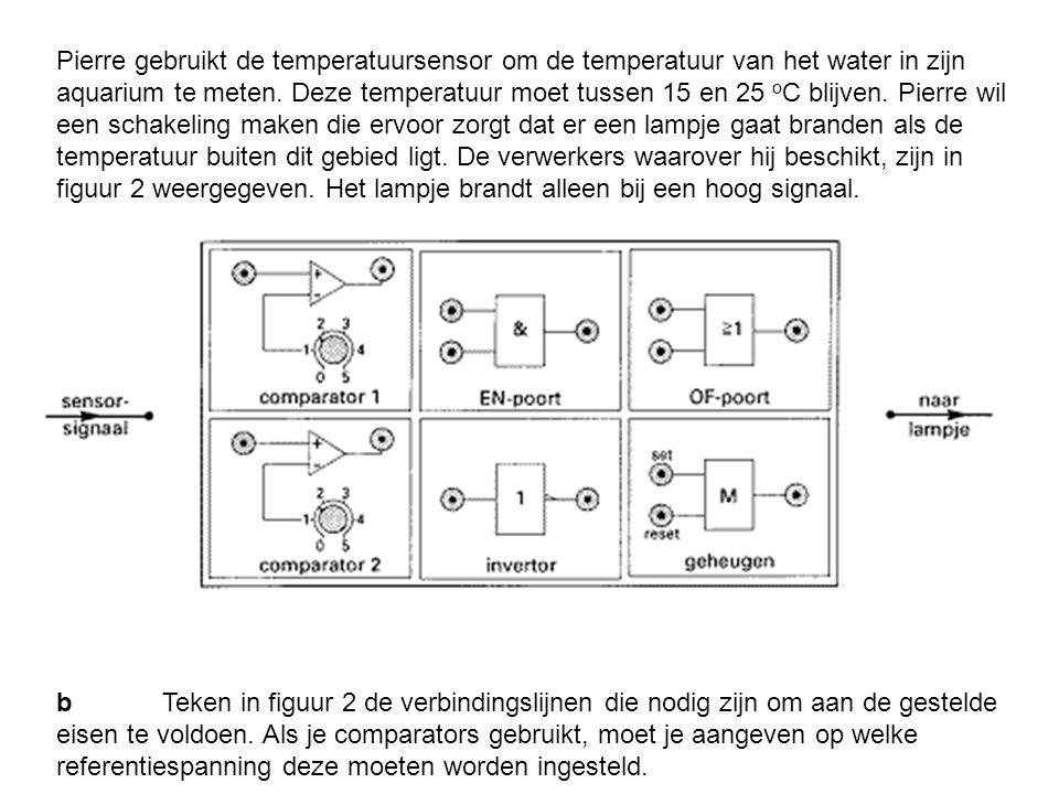 Pierre gebruikt de temperatuursensor om de temperatuur van het water in zijn aquarium te meten. Deze temperatuur moet tussen 15 en 25 o C blijven. Pie