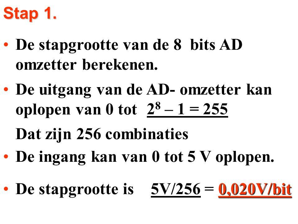 De uitgang van de AD- omzetter kan oplopen van 0 tot De stapgrootte van de 8 bits AD omzetter berekenen.De stapgrootte van de 8 bits AD omzetter berek