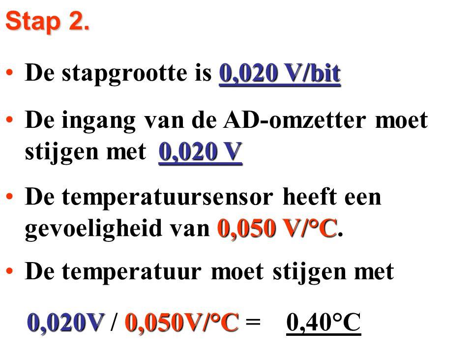 De stapgrootte is 0,020 V/bitDe stapgrootte is 0,020 V/bit De ingang van de AD-omzetter moet stijgen metDe ingang van de AD-omzetter moet stijgen met
