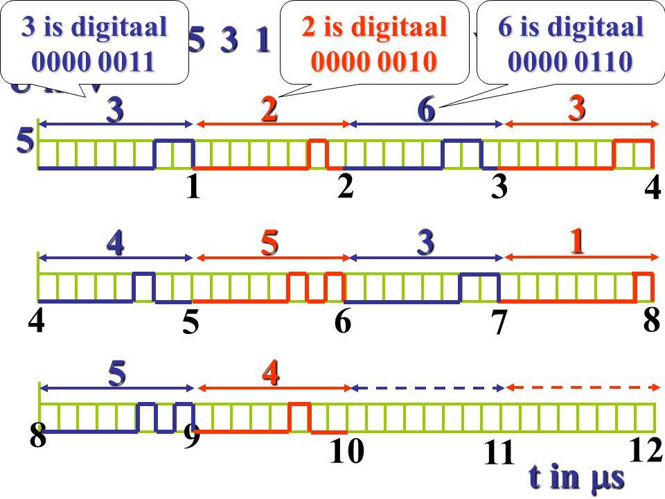 6 3 6 3 2 U in V 5 t in  s 4 3 1 5 1 2 3 4 4 5 7 8 5 4 8 9 10 11 12 4 3 6 34531 5 2 digitaal verzenden: 3 is digitaal 0000 0011 2 is digitaal 0000 00